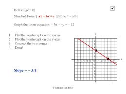 graphing linear equations in standard form youtube