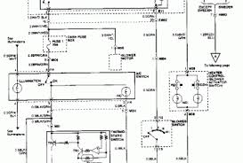 wiring diagram for coleman furnace u2013 the wiring diagram