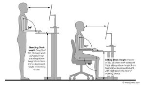 proper height for standing desk proper height for standing desk keyboard desk ideas