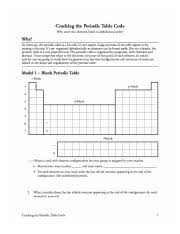 cracking the periodic table code worksheet answers 6 cracking the periodic table code pogil answers pdf cracking the