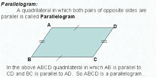 parallelogram grade 7 mathematics kwiznet math science