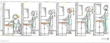 plan de la cuisine mesure standard plan de travail cuisine hauteur 0 socialfuzz me