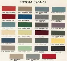 rod flatz color chart flat auto car paint chips rat ebay
