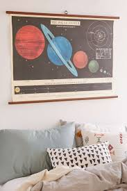 Solar System School Chart Wall Hanging Solar System Solar And - Hanging solar system for kids room