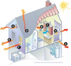 air sealing and insulation can insulation and air sealing