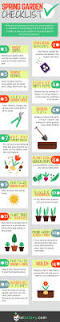 spring garden checklist infographic lobotany