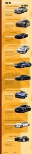 lexus lfa mudah 213 best cars images on pinterest loom bands rubber bands and