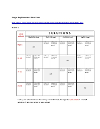 double replacement reactions worksheet worksheets