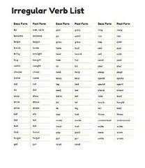 present progressive irregular verbs proprofs quiz