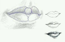 how to draw faces for beginners draw faces iris and almonds