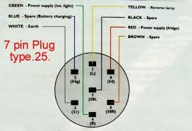 wiring diagram for 7 prong trailer connector u2013 the wiring diagram