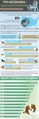 19 best infographics ecosystem images on pinterest animals