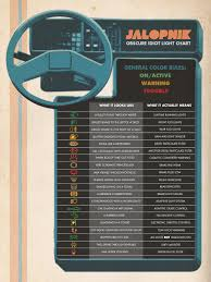 toyota dash light meanings car warning lights what do they mean zigwheels forum