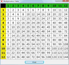 11 Multiplication Table Quia Class Page 5th Grade Multiplication And Division