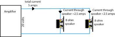 connecting multiple speakers to your hifi amplifier