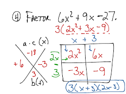 Factoring Expressions Worksheet Showme Lesson 9 5 Factoring Trinomials
