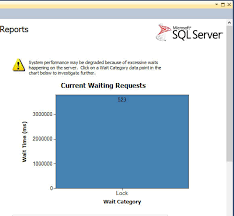 Delete Data From Table Deleting Historical Data From A Large Highly Concurrent Sql Server