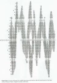 Nj Keate Home Design Inc 970 Best Inspiration Images On Pinterest Data Visualization