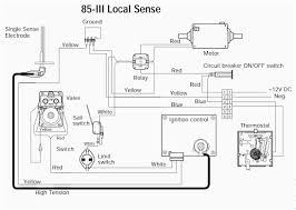 replace limit switch on atwood 8526 iii dclp furnace irv2 forums