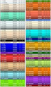 11 best images of color chart with names of colors color chart