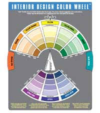 home furniture planner 1 4