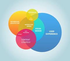 experience design assist cornerstone cloud erp user focused design user experience