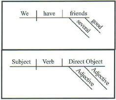 diagramming sentences alice u0027s adventures in wonderland