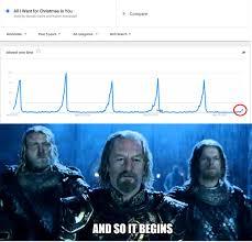 Meme Yourself - brace yourself memebase funny memes