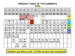 Cr On The Periodic Table History Of Periodic Table Part 3 Copy