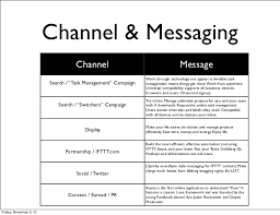 black friday marketing strategies mock user acquisition marketing plan