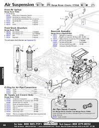 land rover discovery 3 air suspension wiring diagram land wiring