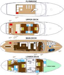 eros yacht layout 29 new eros yacht floor plan osamaclock com