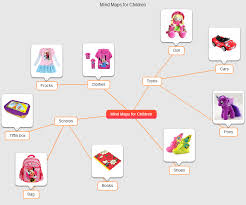 mind mapping children mind mapping software kids