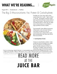 general diet nutrition what we re reading marketing