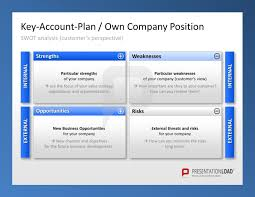 key account template the key account management powerpoint presentation templates