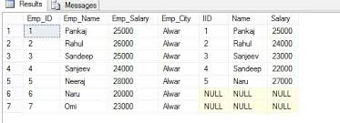 Temp Table Sql Server Temporary Tables In Sql Server