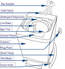 overhead crane motor wiring diagram wiring diagram components