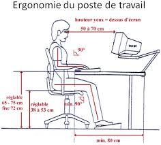 position assise bureau ergonomie au travail éviter les douleurs spa bolton