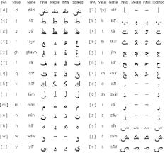 السلام عليكم to cairo summer 2012 learning letters