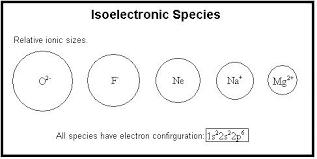Periodic Trends In Ionic Radii Chemistry Libretexts