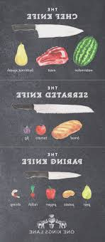 creative kitchen knives top creative kitchen knives on a budget contemporary in interior