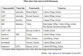 Berapa Obat Arv Untuk Hiv january 2013 ansorfahiem