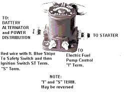1995 honda accord wiring diagram apoundofhope