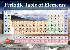 Periodic Table Of Mixology Free Poster Periodic Table Periodic Tables