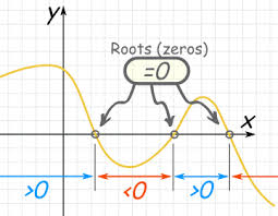 What Is The Square Root Of 1000 Rational Expressions