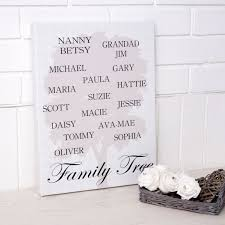 family tree with names canvas
