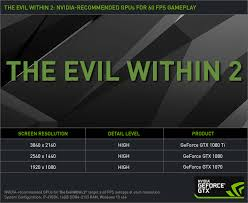 pubg 860m the evil within 2 nvidia s recommended gpus for 60 fps gameplay