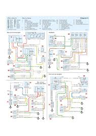 peugeot 206 exterior lighting wiring diagrams schematic wiring