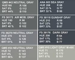 shades of o d u0026 neutral gray by david rapasi