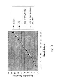 patent us8722400 artificial antigen presenting cells and uses